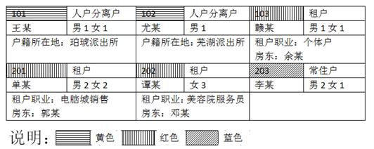 2020年广西公务员考试人民警察专业科目考试大纲