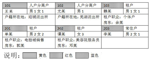 2020年新疆公务员考试专业科目考试大纲