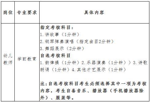 江西南昌市委机关幼儿园招聘8人公告