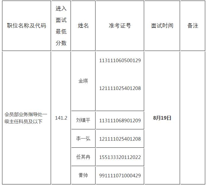 2020年国考中国法学会面试公告