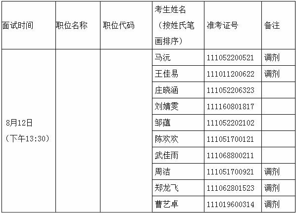 2020年北京公务员考试怀柔区人民法院面试公告