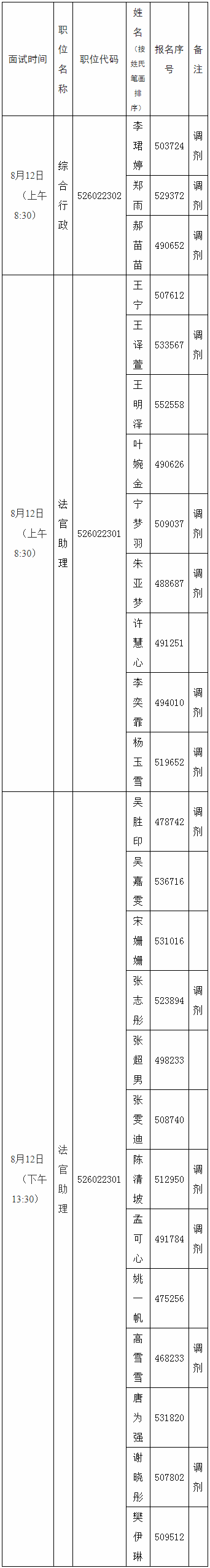 2020年北京公务员考试延庆区人民法院面试公告