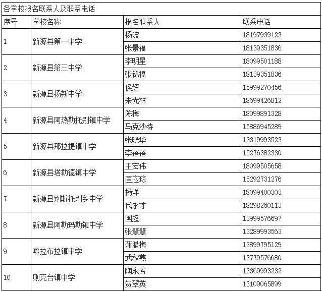 2020年新疆新源县招聘初中高中教师200人公告