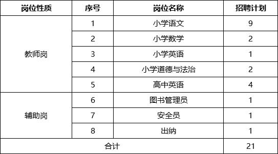 天津中新生态城教育系统教师招聘21人公告