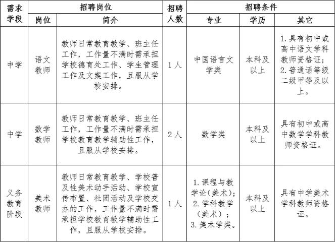 天津市河西区实验求是学校招聘4人简章