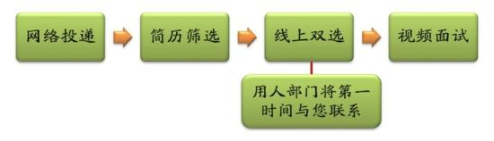 中国科学院长春应用化学研究所招聘启事(吉林)