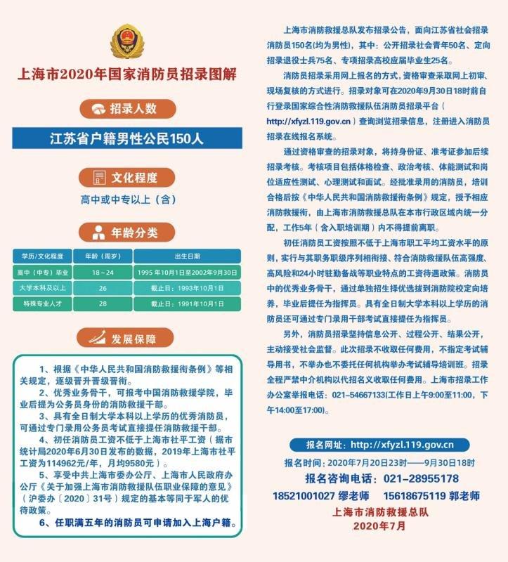 上海市消防救援队伍面向江苏省招录消防员150人公告