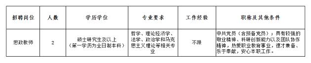 广东环境保护工程职业学院思政教师招聘2人公告