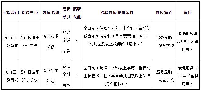 吉林辽源龙山区招聘事业单位专业人才3人公告