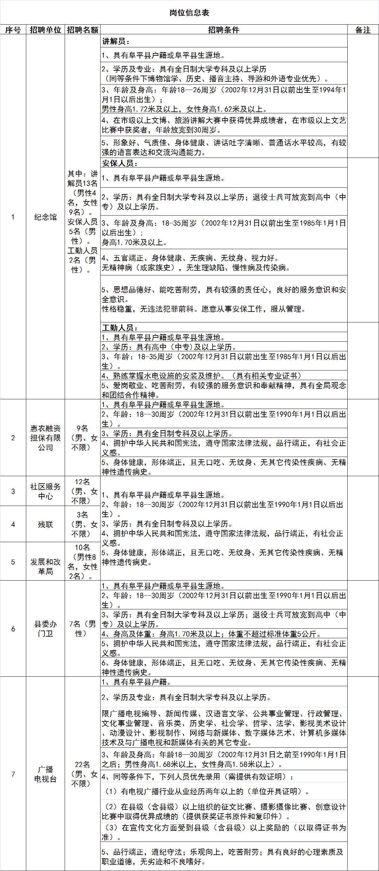 河北保定阜平县晋察冀边区革命纪念馆等部门招聘73人公告