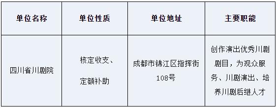 2020年四川省川剧院招聘艺术专业技术人员7人公告
