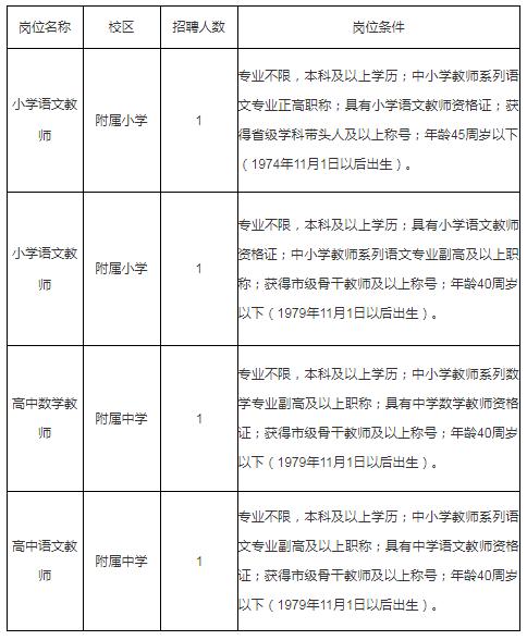 江西南昌大学附属学校招聘5人 公告