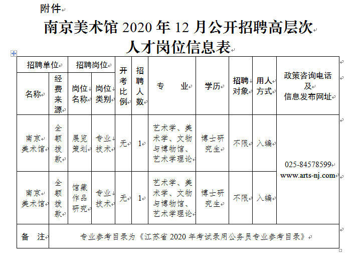 2020年江苏南京美术馆招聘高层次人才2人公告