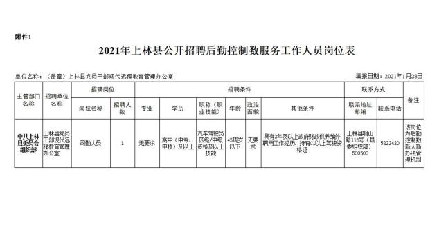 2021年广西南宁上林县招聘后勤服务人员简章