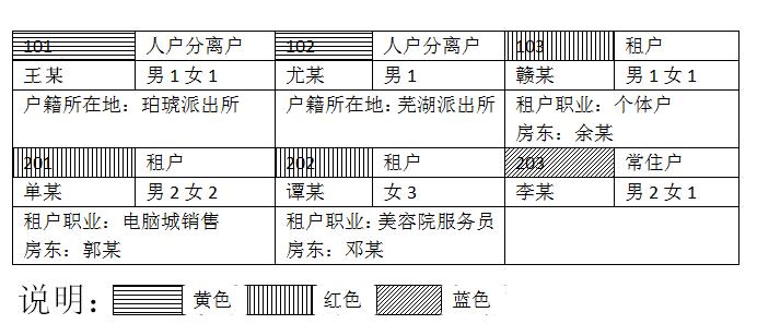 2021年江西公务员考试公安机关执法勤务职位专业科目考试大纲