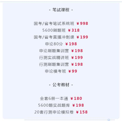 2022年广东公务员考试笔试考查哪些内容?