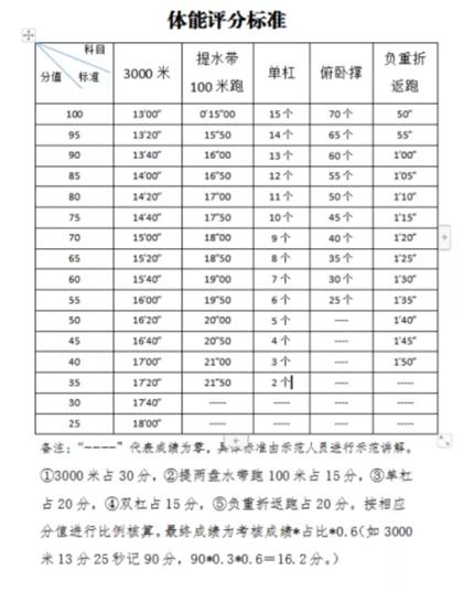 贵州铜仁印江县消防救援大队招聘专职消防员公告