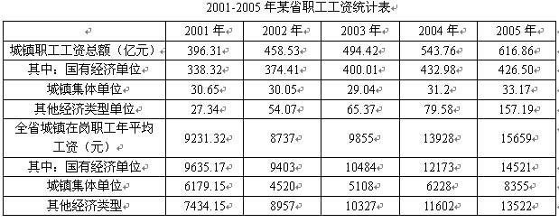 湖南公務員考試網